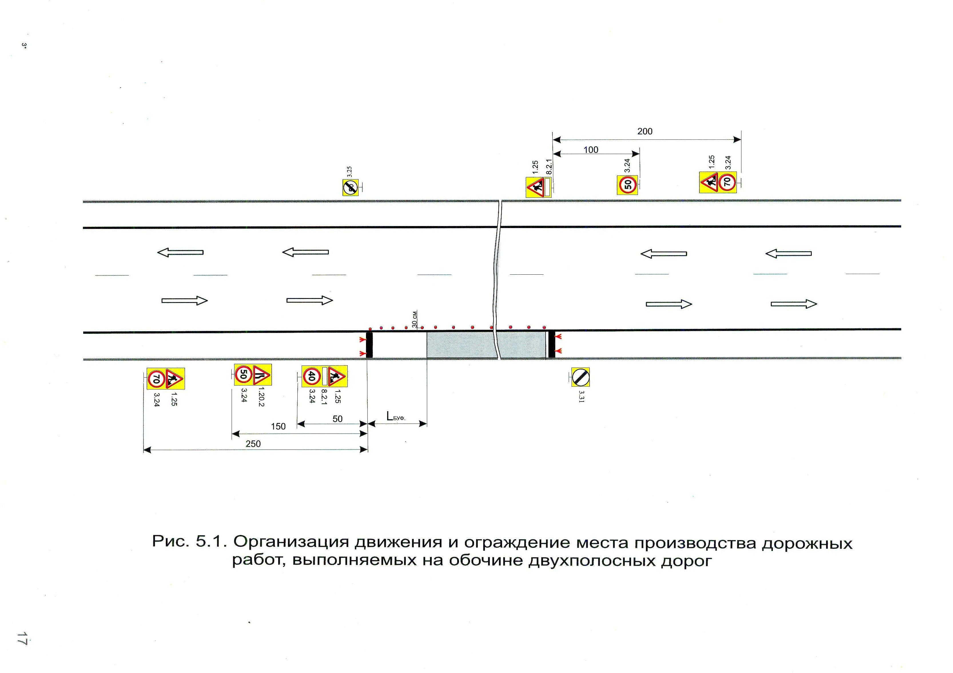 Схема расположения знаков дорожного движения