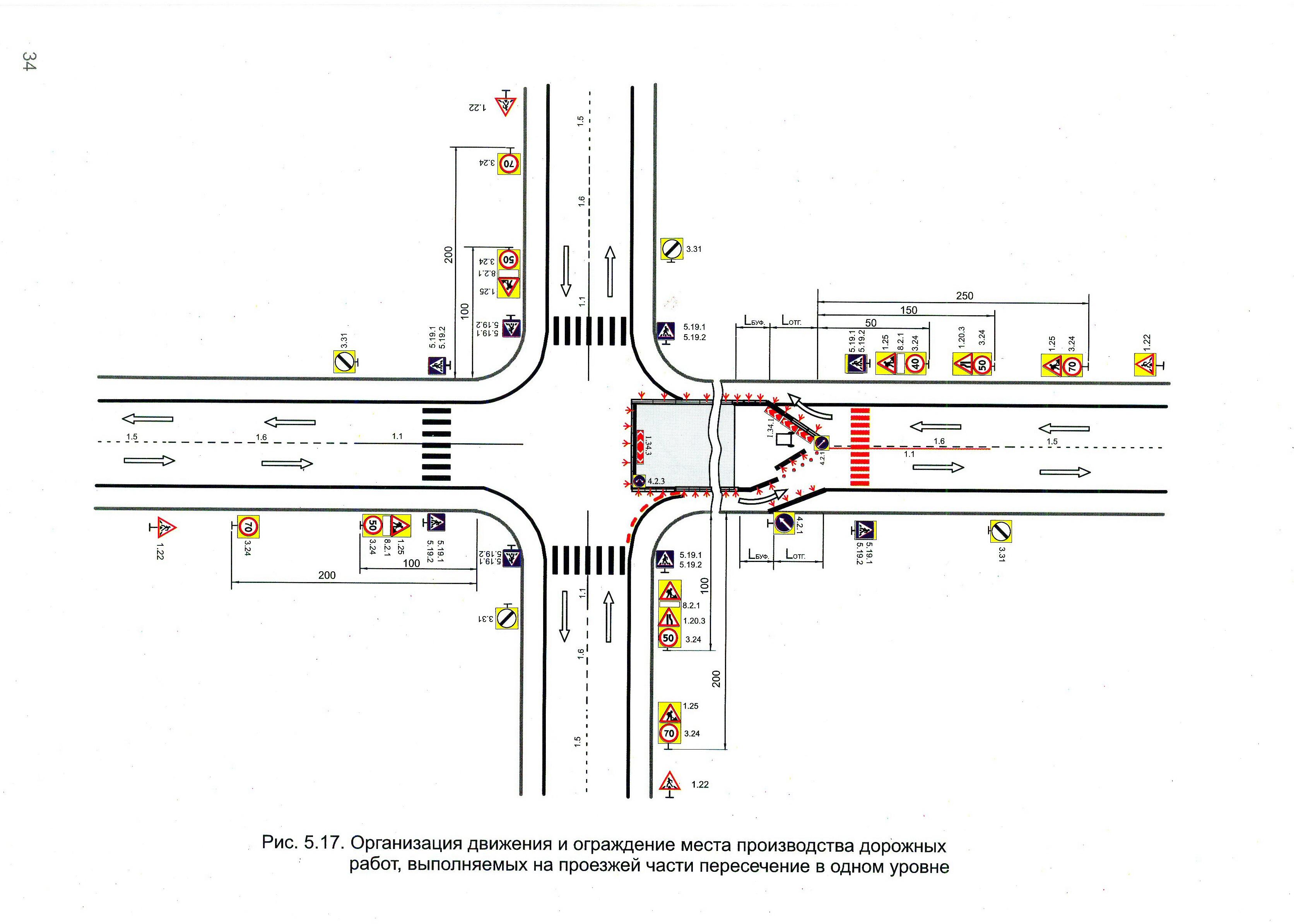 Схемы установки временных дорожных знаков при производстве работ
