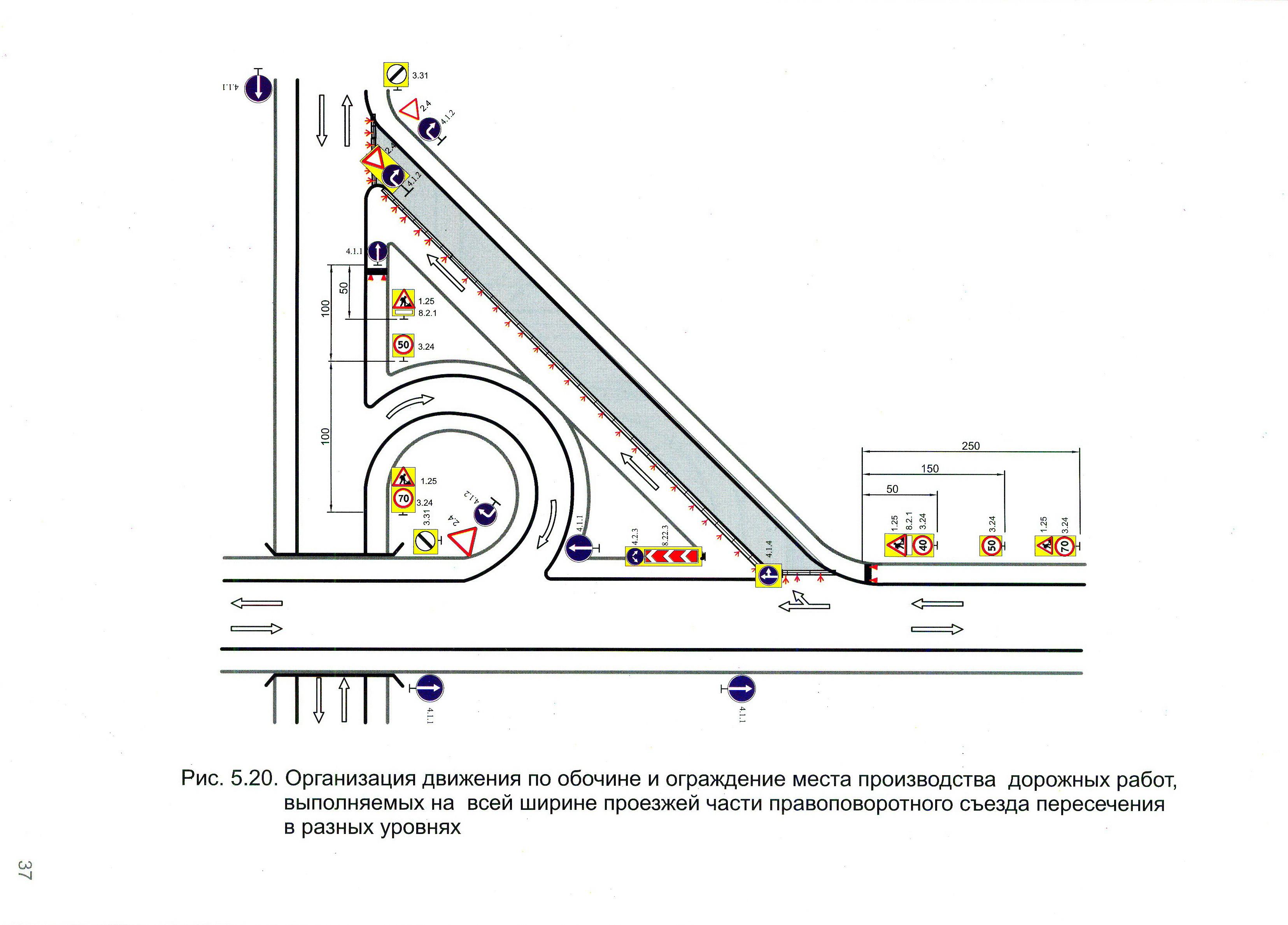 Схема организации движения на мосту