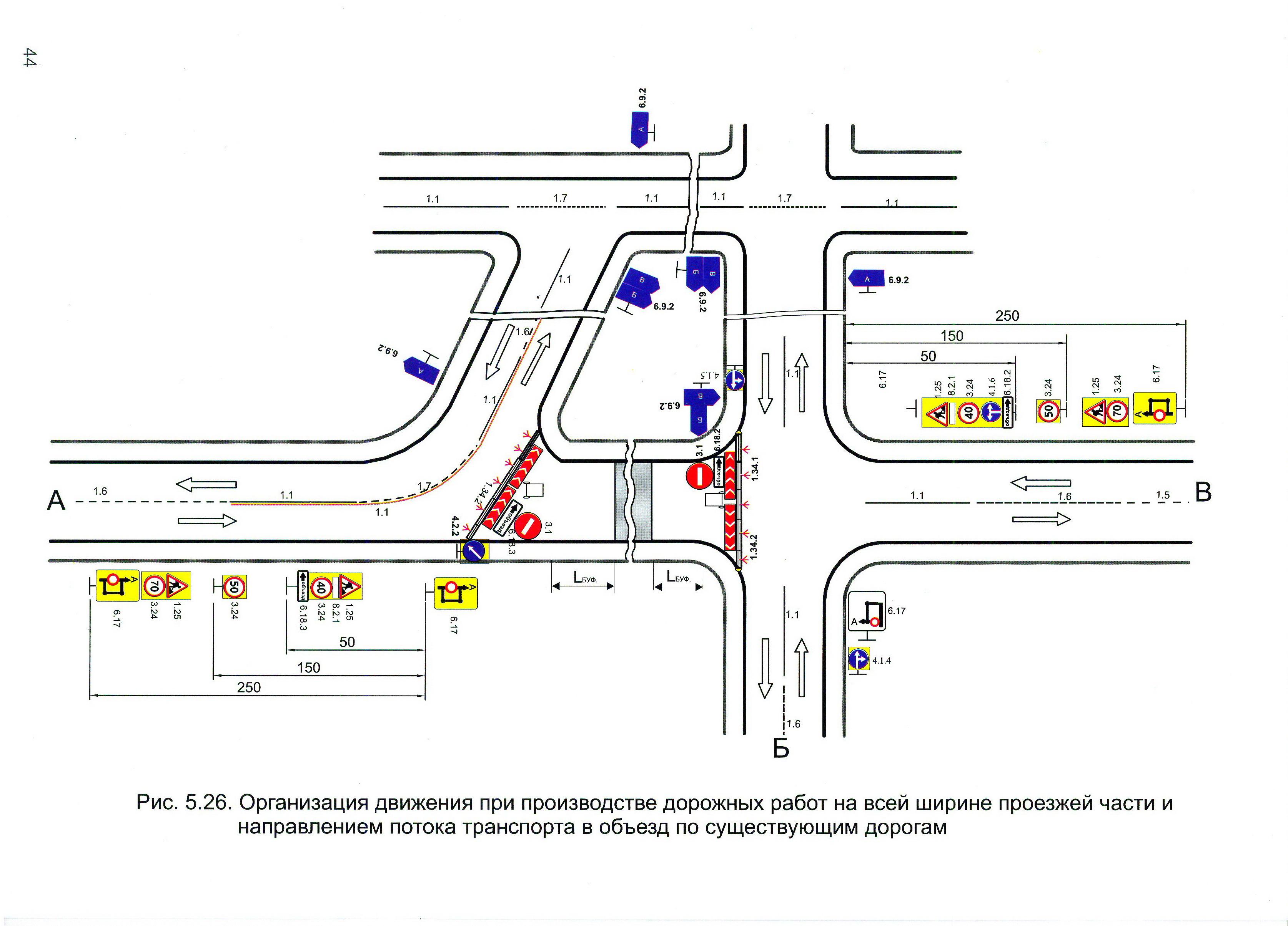 Схемы дороги с дорожными знаками