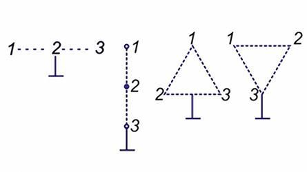 Последовательность расположения нескольких знаков на одной опоре